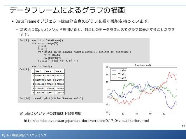 64 Python機械学習プログラミング In [9]: result = DataFrame() for c in range(3): y = 0 t = [] for delta in np.random.normal(loc=0.0, s...