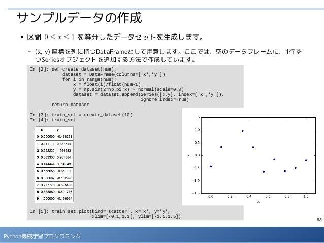 68 Python機械学習プログラミング In [2]: def create_dataset(num): dataset = DataFrame(columns=['x','y']) for i in range(num): x = floa...