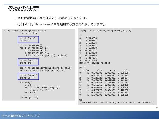 71 Python機械学習プログラミング 係数の決定 - 各変数の内容を表示すると、次のようになります。 - 行列  は、DataFrameに列を追加する方法で作成しています。 In[8] : def resolve(dataset, m): ...