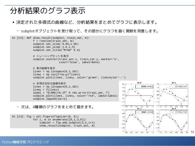 73 Python機械学習プログラミング In [12]: def show_result(subplot, train_set, m): f = resolve(train_set, m) subplot.set_xlim(-0.05,1.0...
