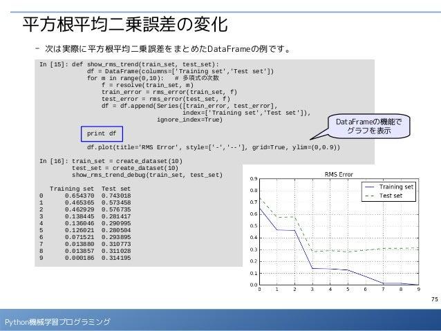 75 Python機械学習プログラミング In [15]: def show_rms_trend(train_set, test_set): df = DataFrame(columns=['Training set','Test set'])...