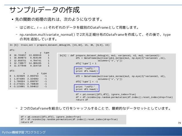 79 Python機械学習プログラミング サンプルデータの作成 ■ 先の関数の処理の流れは、次のようになります。 - はじめに、   それぞれのデータを個別のDataFrameとして用意します。  - np.random.multivariat...