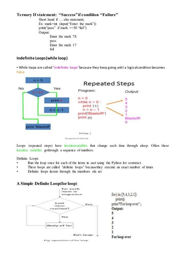 Python unit 3 and Unit 4