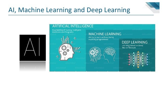 PyTorch Python Tutorial | Deep Learning Using PyTorch