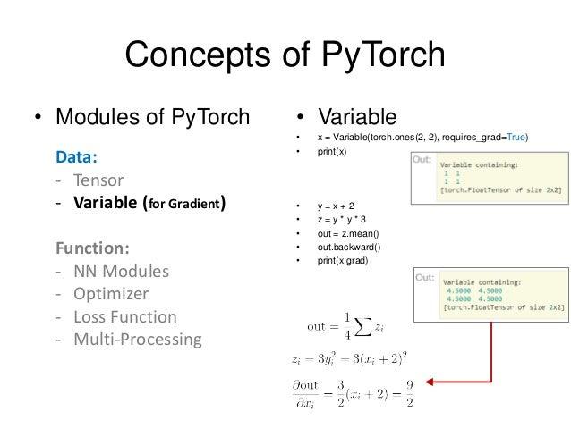Update] PyTorch Tutorial for NTU Machine Learing Course 2017