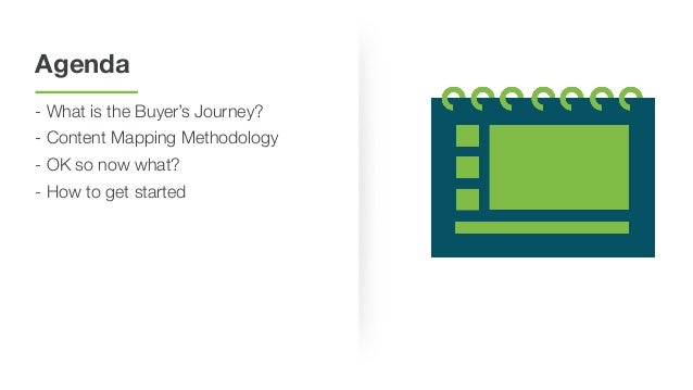 Mapping Content to the Buyer's Journey Slide 2
