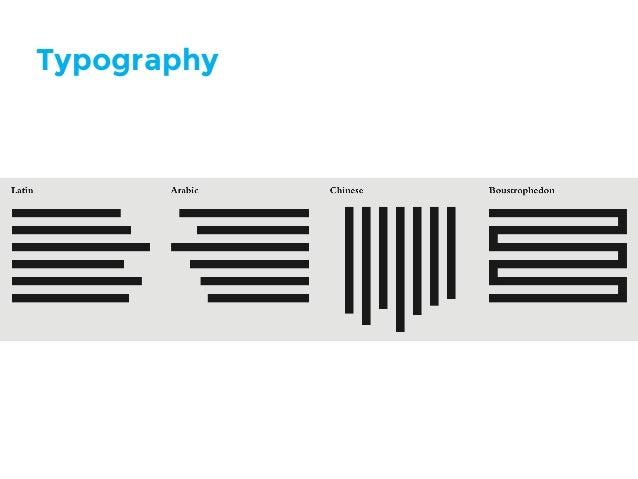 Interaction Design L05 Typography