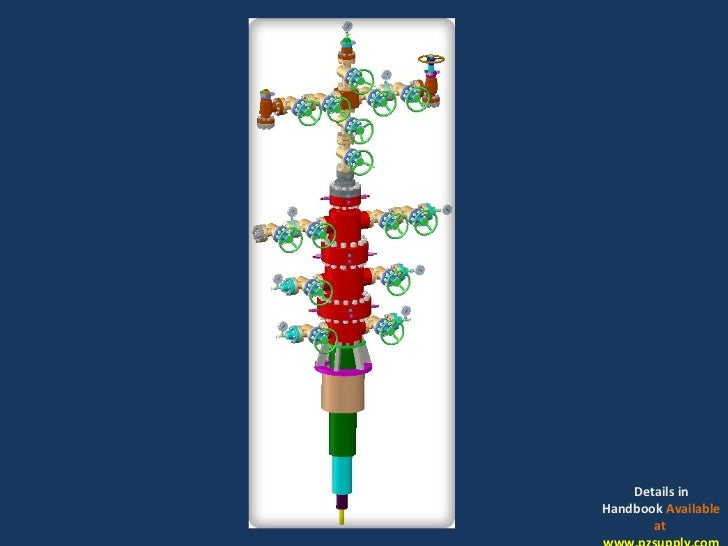 OIL AND GAS SURFACE WELLHEAD AND CHRISTMAS TREE