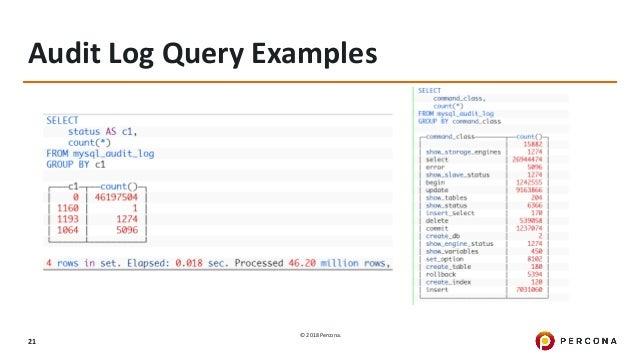 Analyzing MySQL Logs with ClickHouse, by Peter Zaitsev
