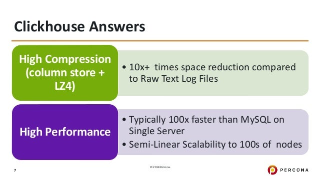 Analyzing MySQL Logs with ClickHouse, by Peter Zaitsev
