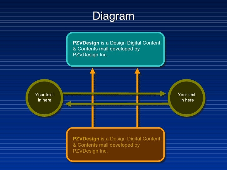 Diagram Your text  in here Your text  in here PZVDesign  is a Design Digital Content & Contents mall developed by PZVDesig...