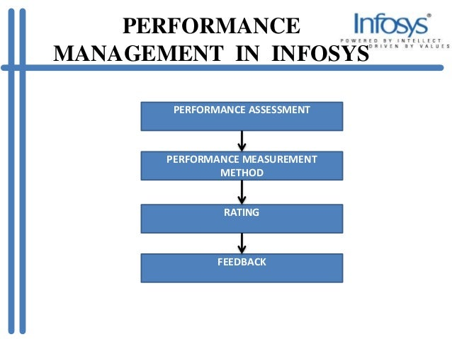 report on performance management system at infosys 1,606 reviews from infosys employees about infosys culture, salaries, benefits, work-life balance, management, job security, and more.