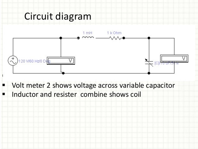 Q Meter Block Diagram - Wiring Diagram Ops