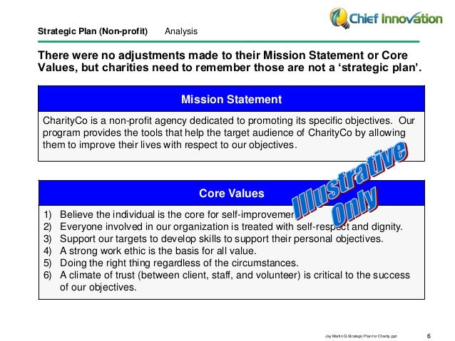 free nonprofit business plan template word