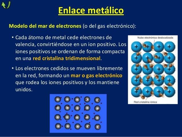 Resultado de imagen de Gas electrónico