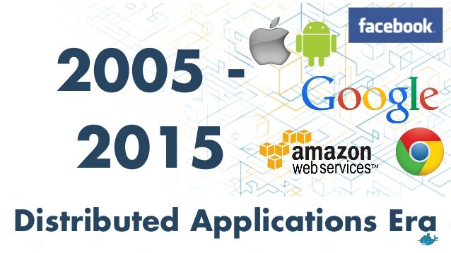 Apps in 2005 - 2015 • Browser solidified as window (view) to applications • Mobile emerges… most apps merely component (vi...