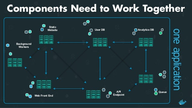 New OS needs to schedule not only processes, but components across nodes