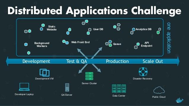OS no longer providing application portability