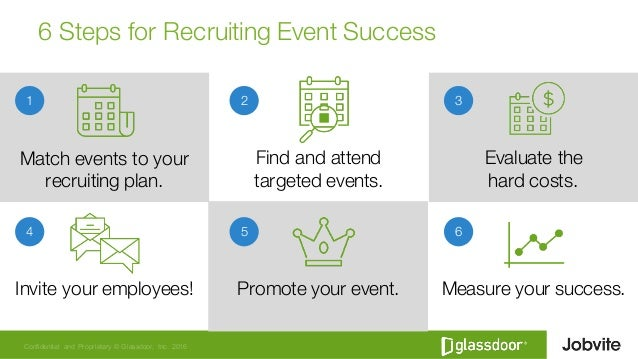 6 Key Ingredients to the Ultimate Recruitment Plan