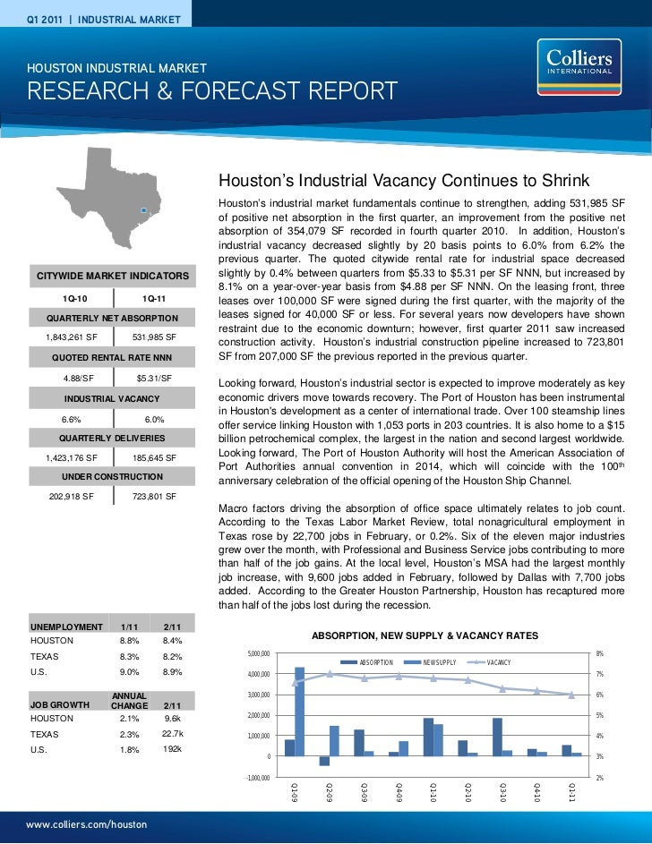 Q1 2011 | INDUSTRIAL MARKETHOUSTON INDUSTRIAL MARKETRESEARCH & FORECAST REPORT                                          Ho...