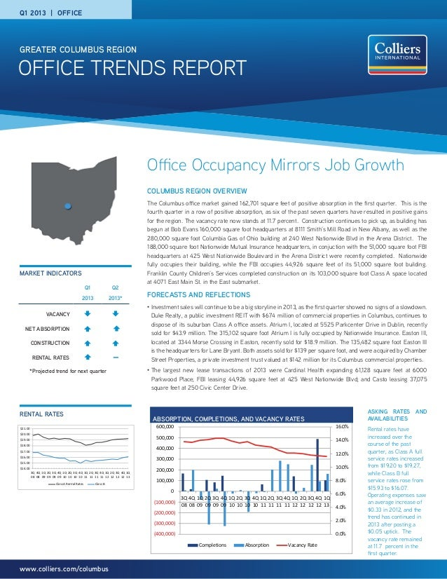 Office Trends ReportGreater Columbus Regionwww.colliers.com/columbusOffice Occupancy Mirrors Job GrowthColumbus region ove...