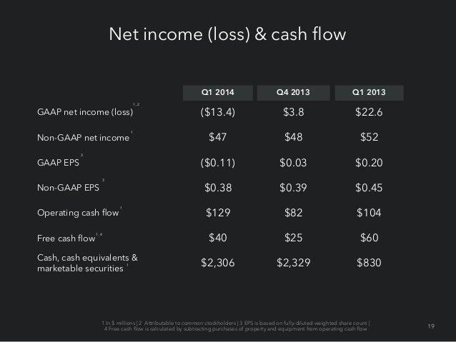 Non-GAAP reconciliations 1 Three months Three months ended mar 31 ended mar 31 2014 2013 Non-GAAP net income and net incom...