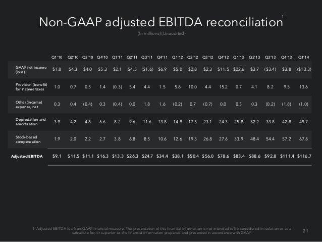 Guidance Q2 2014 FY 2014 Revenue $500-505 $2,060-2,080 Adjusted EBITDA $118-120 $505-510 Depreciation & amortization ~$53 ...