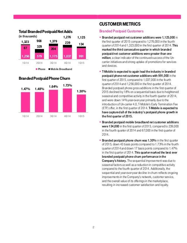 TMUS Q1 2015 Investor Factbok Slide 3