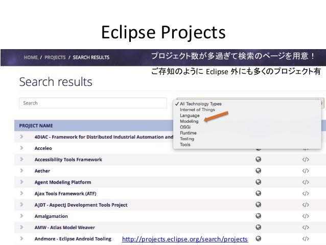 EclipseCon NA 2015 report Slide 3
