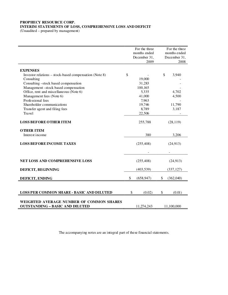 PROPHECY RESOURCE CORP.INTERIM STATEMENTS OF LOSS, COMPREHENSIVE LOSS AND DEFICIT(Unaudited – prepared by management)     ...