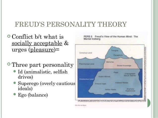 freuds prsonality theory essay Freud's psychoanalytic view of personality theory is based on the concept that much of human behavior is determined by forces outside our awareness that the relation between the person and society is controlled by primitive and destructive urges buried deep within us.