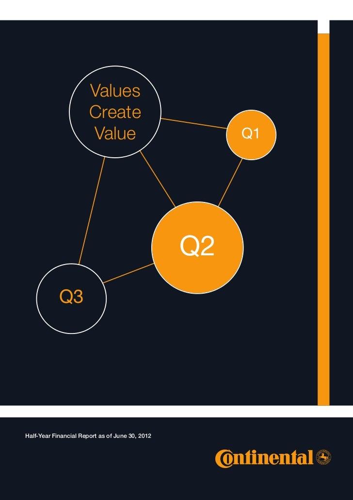 Values                       Create                       Value                          Q1                               ...