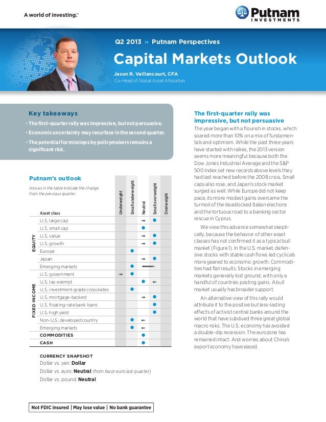 Q2 2013»Putnam PerspectivesCapital Markets OutlookPutnam's outlookArrows in the table indicate the changefrom the previo...