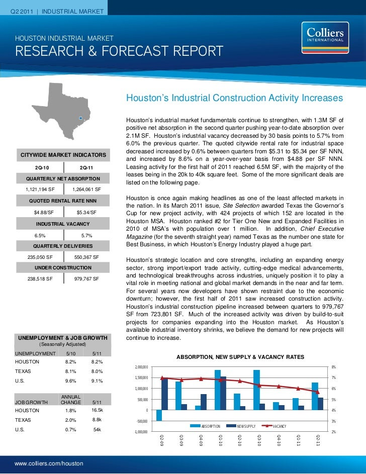 Q2 2011 | INDUSTRIAL MARKET HOUSTON INDUSTRIAL MARKET RESEARCH & FORECAST REPORT                                          ...