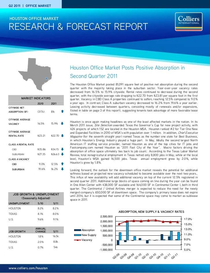 Q2 2011   OFFICE MARKETHOUSTON OFFICE MARKETRESEARCH & FORECAST REPORT                                         Houston Off...