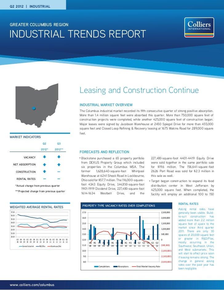Q2 2012 | INDUSTRIALGREATER COLUMBUS REGIONINDUSTRIAL TRENDS REPORT                                                       ...
