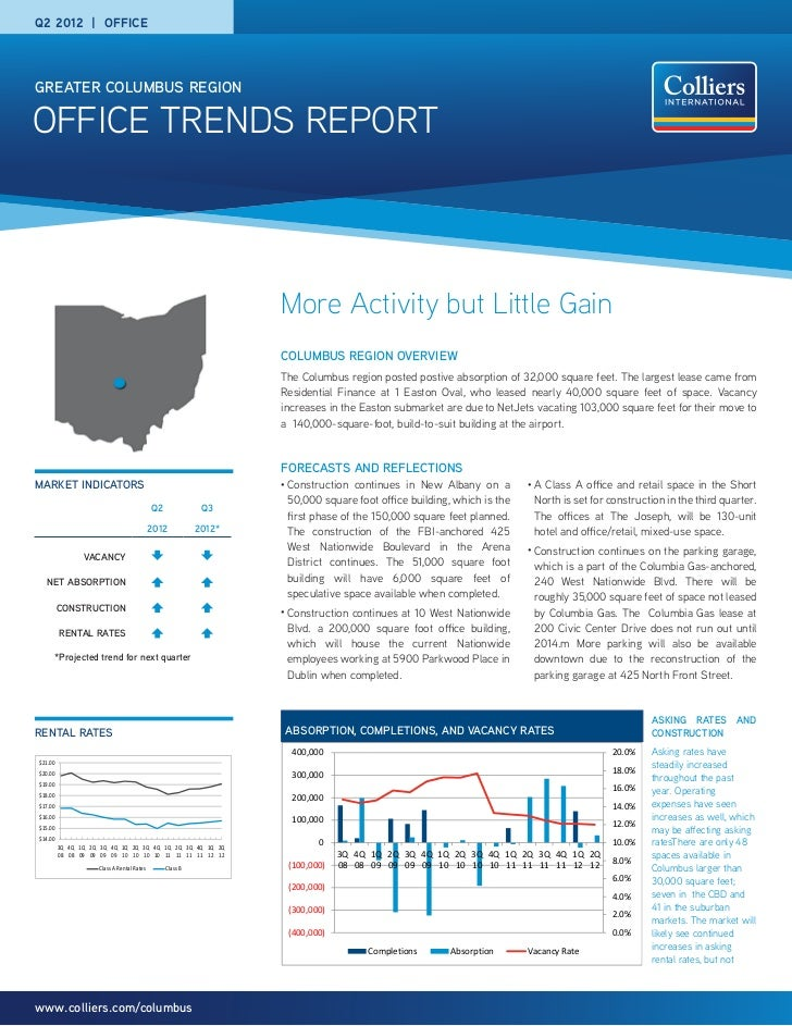 Q2 2012 | OFFICEGREATER COLUMBUS REGIONOFFICE TRENDS REPORT                                                               ...
