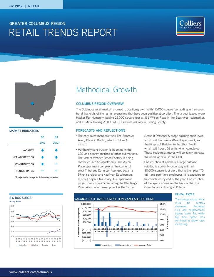 Q2 2012 | RETAILGREATER COLUMBUS REGIONRETAIL TRENDS REPORT                                                               ...