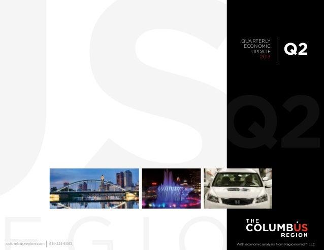 Q2 QUARTERLY ECONOMIC UPDATE 2013 Q2 columbusregion.com 614-225-6063 With economic analysis from Regionomics™ LLC