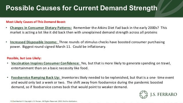 Possible Causes for Current Demand Strength • Changes in Consumer Dietary Patterns: Remember the Atkins Diet Fad back in t...