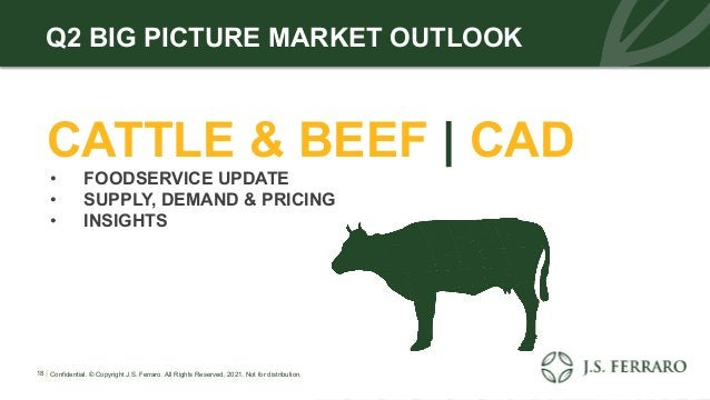 • FOODSERVICE UPDATE • SUPPLY, DEMAND & PRICING • INSIGHTS Q2 BIG PICTURE MARKET OUTLOOK CATTLE & BEEF | CAD 18 | Confiden...