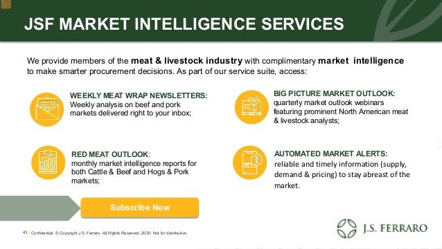 We provide members of the meat & livestock industry with complimentary market intelligence to make smarter procurement dec...