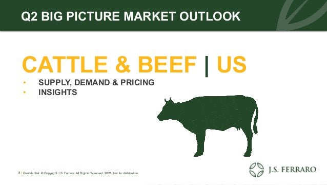 • SUPPLY, DEMAND & PRICING • INSIGHTS Q2 BIG PICTURE MARKET OUTLOOK CATTLE & BEEF | US 8 | Confidential. © Copyright J.S. ...
