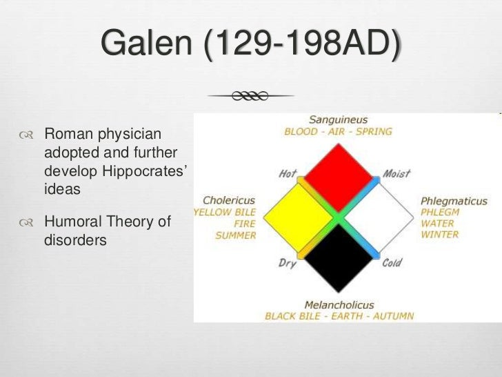psychology abnormal intro galen brain