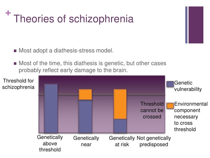role of the environment in forming schizophrenia psychology essay The first adoption study performed on schizophrenia showed that family environment twin, adoption, and family studies environment does play a role.
