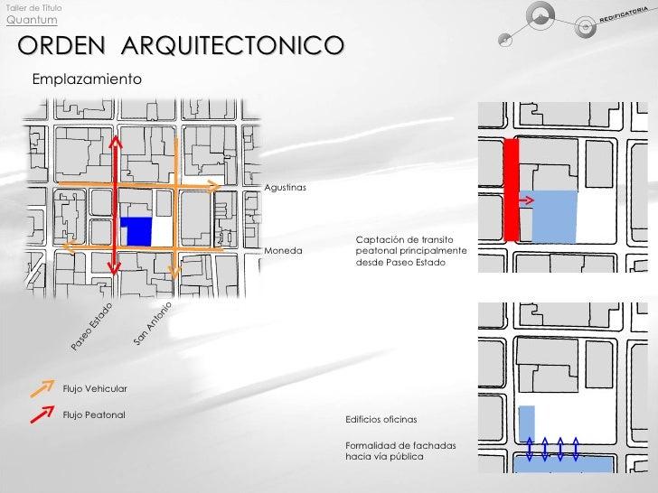 Q3 orden arquitectonico for Programa de diseno de oficinas