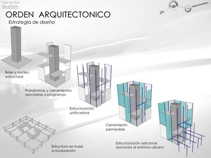 Q3 orden arquitectonico for Programas de arquitectura y diseno