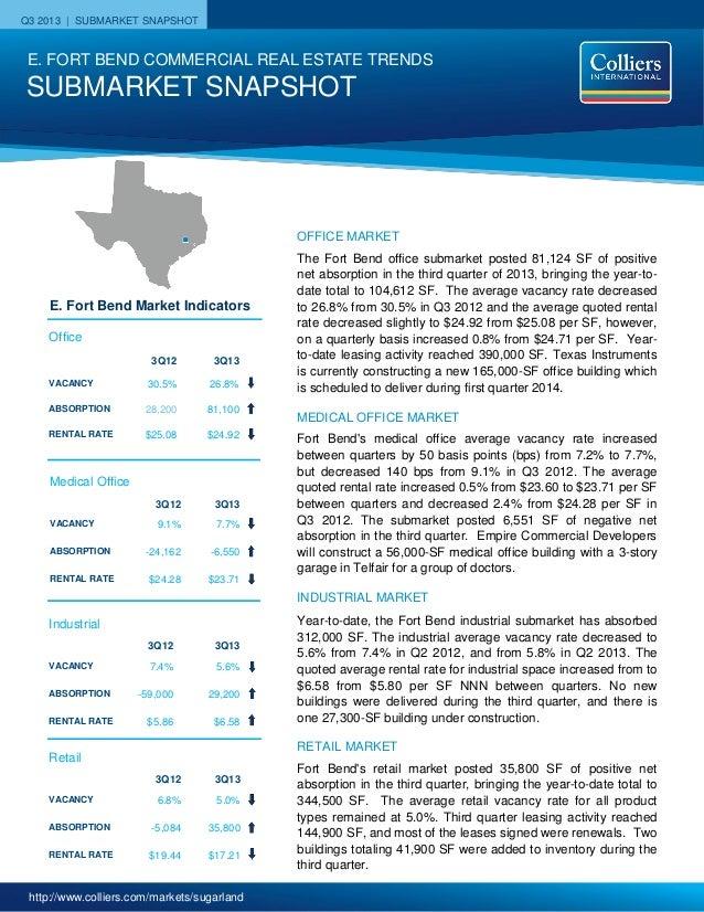 http://www.colliers.com/markets/sugarland Q3 2013   SUBMARKET SNAPSHOT Industrial 3Q12 3Q13 VACANCY 7.4% 5.6% ABSORPTION -...