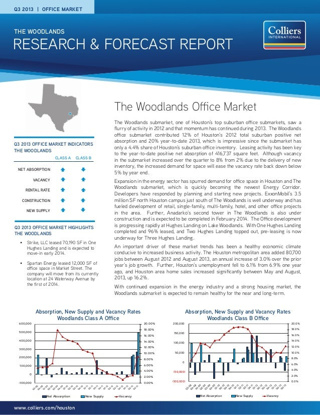 RESEARCH & FORECAST REPORT THE WOODLANDS www.colliers.com/houston The Woodlands Office Market The Woodlands submarket, one...