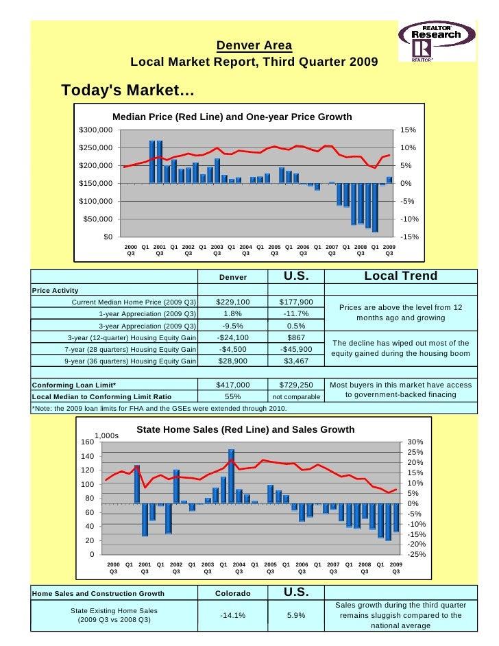 Denver Area                                  Local Market Report, Third Quarter 2009          Today's Market…             ...